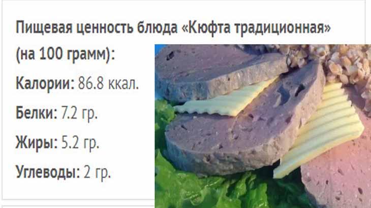 Энергетическая ценность кюфты по армянски