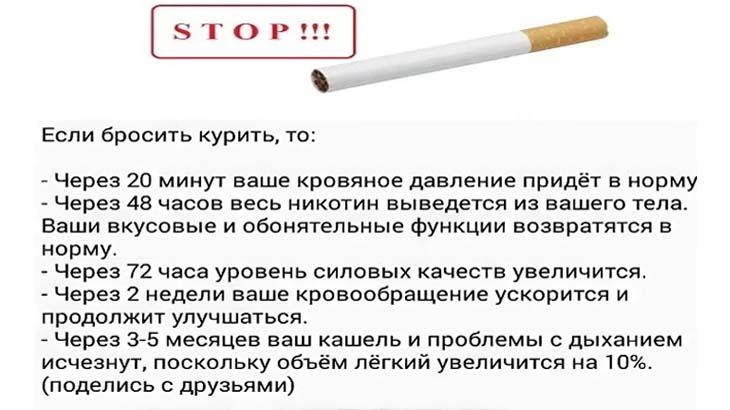 как организм восстанавливается, если бросить курить
