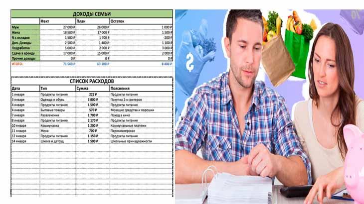 Список доходов и расходов