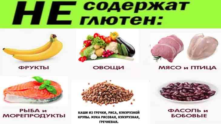 Список безглютеновых продуктов