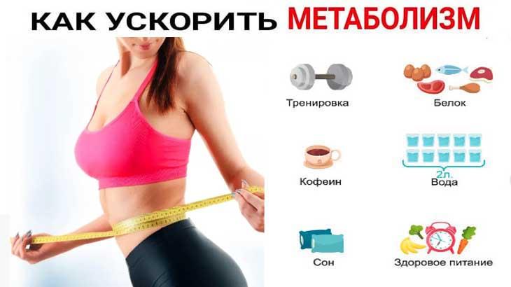 Правила по ускорению метаболизма