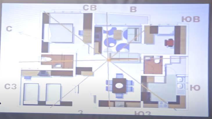 План квартиры, поделенный на секторы