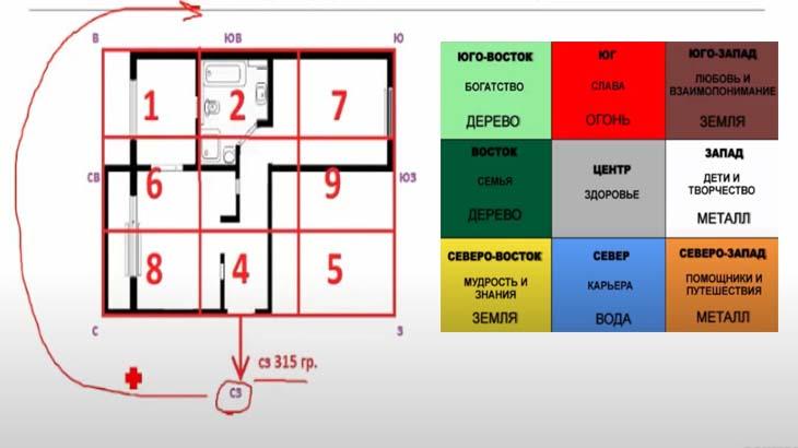 Определение секторов в Г-образной квартире
